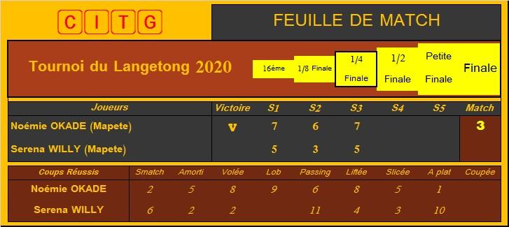 Tournoi du Langetong - Page 5 Okase_11