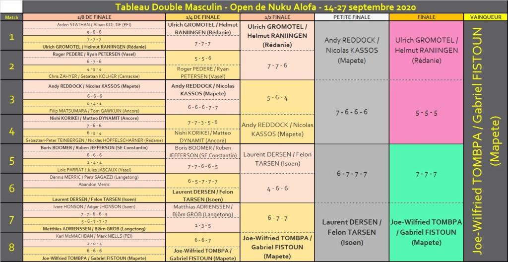 [Tennis] Open de Nuku Alofa - Page 10 Open_d19