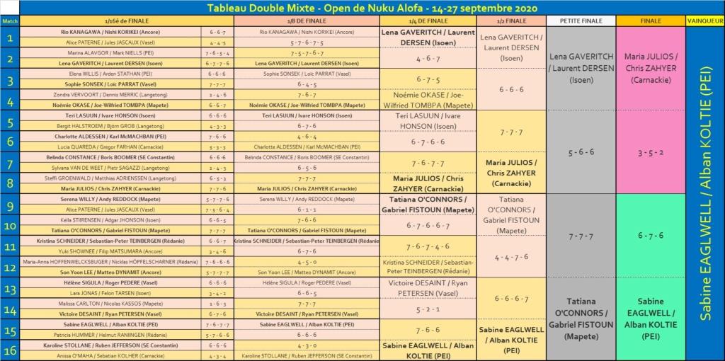 [Tennis] Open de Nuku Alofa - Page 10 Open_d20