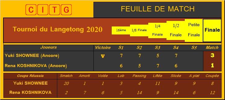 Tournoi du Langetong - Page 5 Showne12