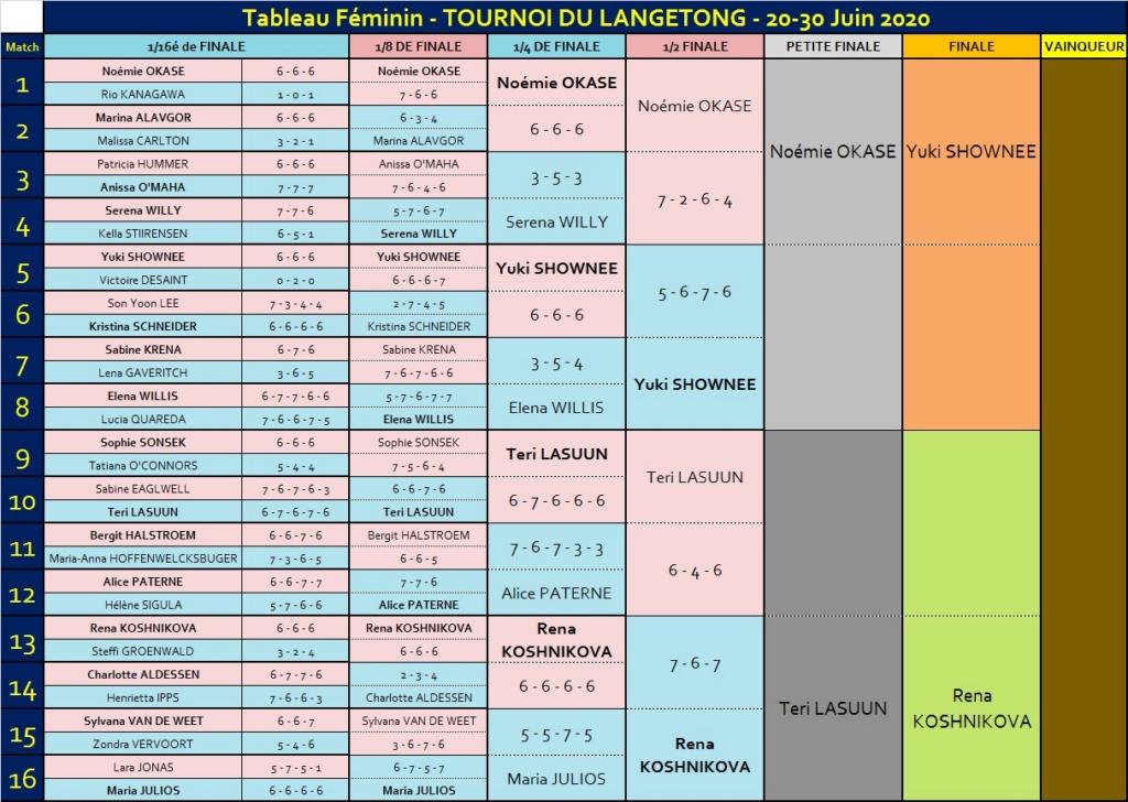 Tournoi du Langetong - Page 5 Tf10