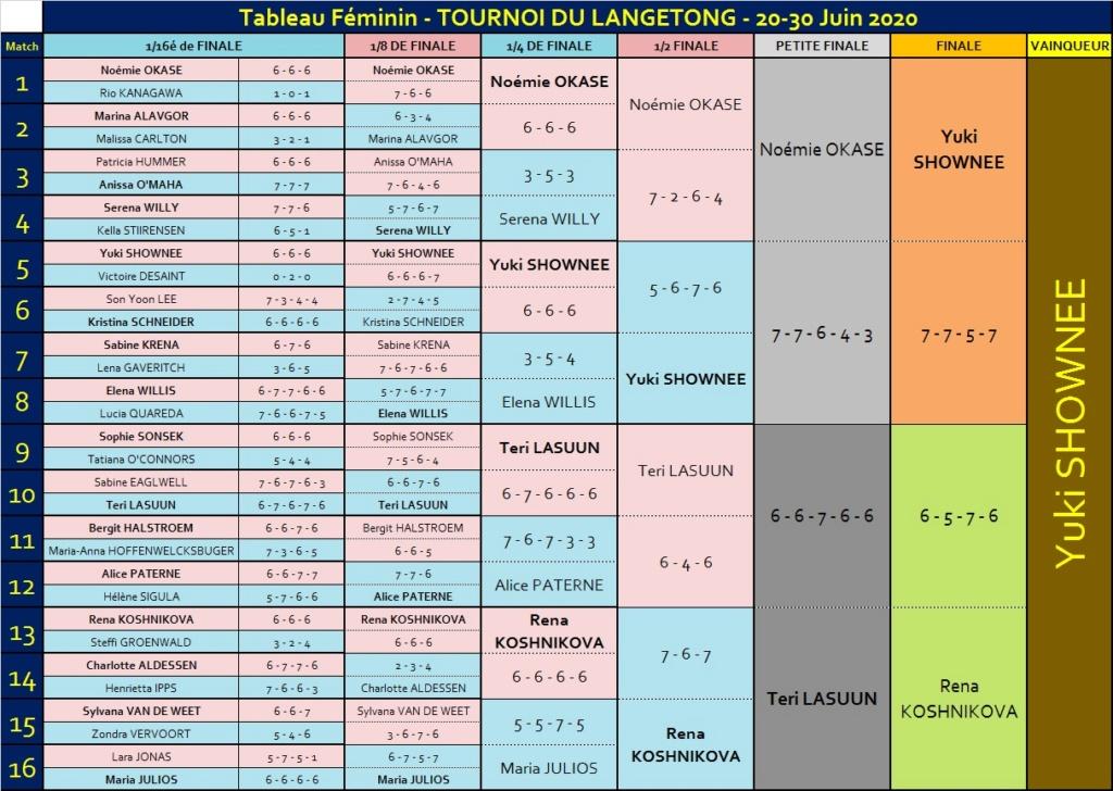 Tournoi du Langetong - Page 5 Tf11
