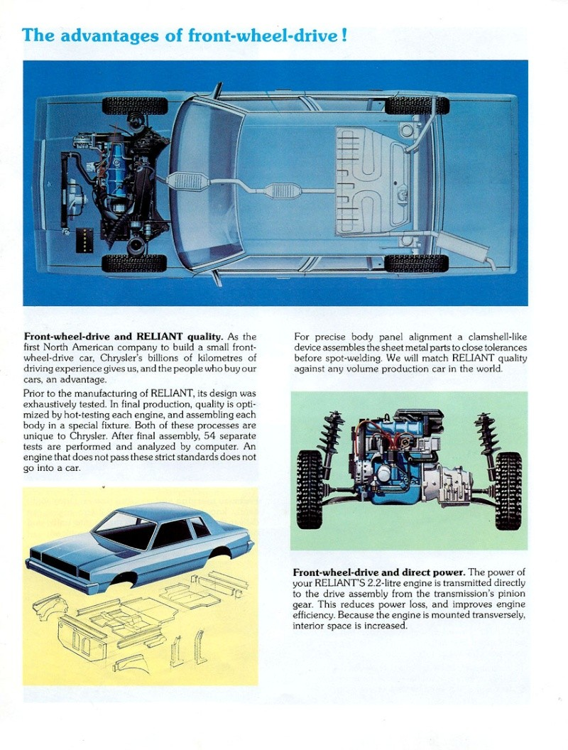 Plymouth Reliant (k-car) 1981_p22