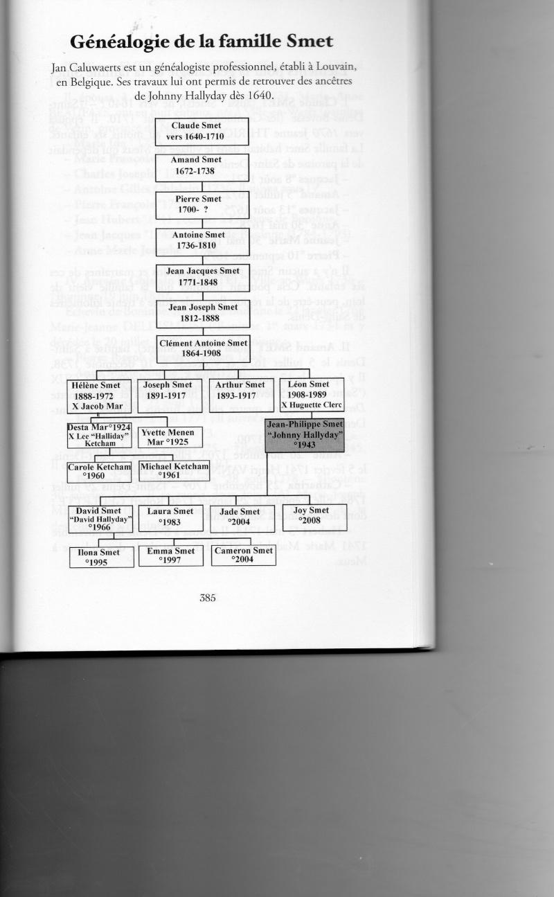 GENEALOGIE DE LA FAMILLE SMET Img46512