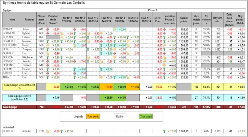 Tableau de suivi mis à jour au 14-04-2014 Suivi_11