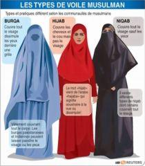 France : Le voile intégral, la burqa, le niqab... sont interdits en public ! Voile-10