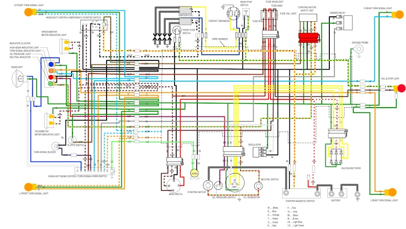 site avec tous les schémas électriques Honda Wiring10