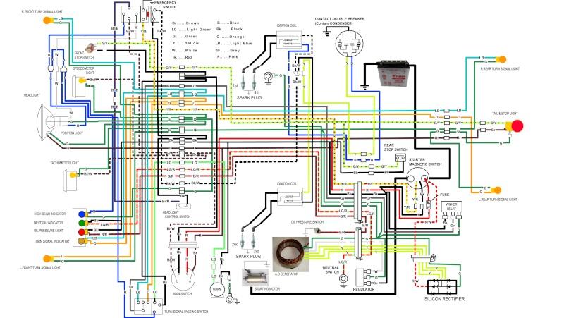 site avec tous les schémas électriques Honda Wiring11