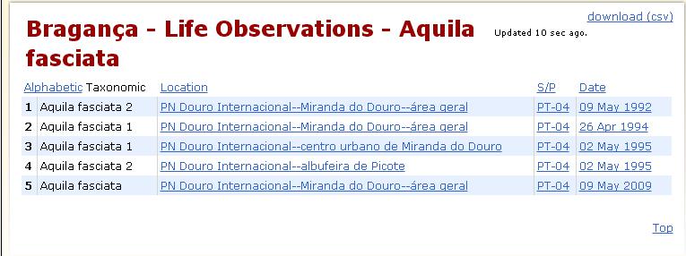 Espécies-alvo: o que vos falta ver em Portugal? - Página 14 Aqufas11