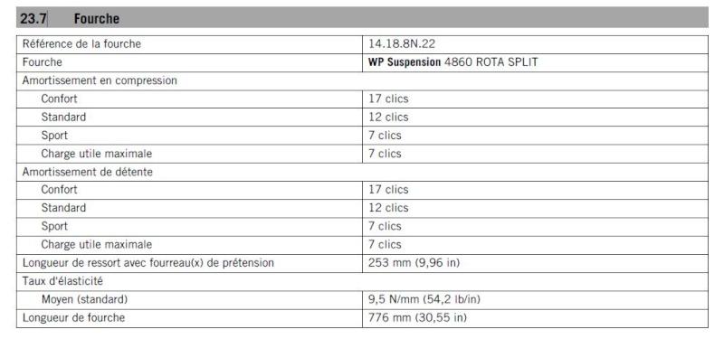 réglages suspensions Fourch10