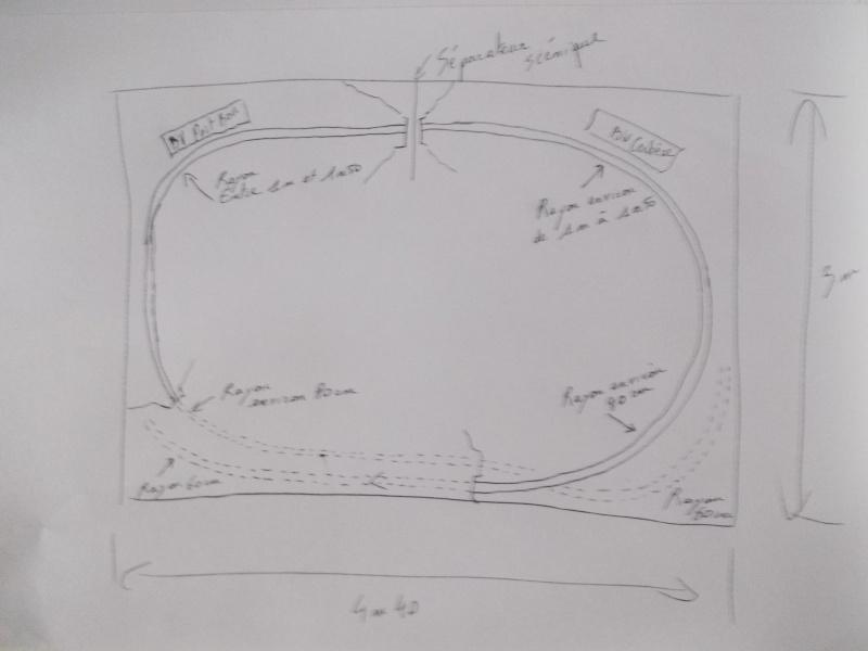 Projet de réseau en gestation (pas trop longue espérons) Dscn4420