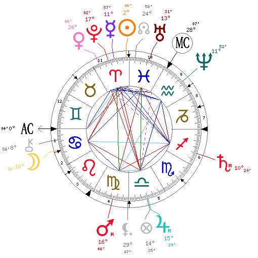 Le thème astral Alexan10