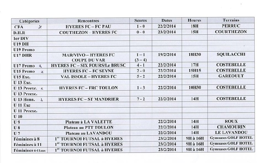 Hyeres F.C. B RESERVE ET JEUNES/DHR  - Page 10 17975610
