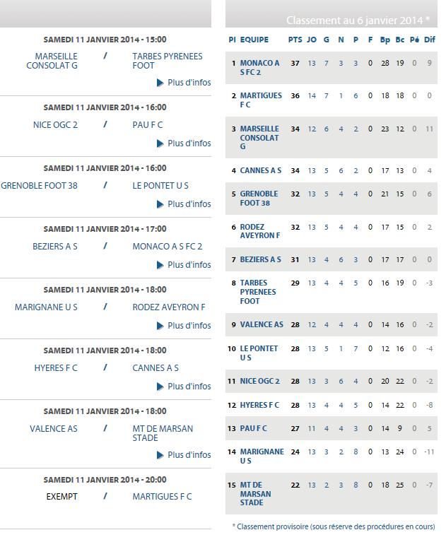 FC MARTIGUES // CFA GROUPE C CLUB et VILLE  - Page 2 Cfa11