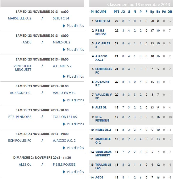 FC AUBAGNE // CFA2 GROUPE SUD EST  G - Page 4 Cfa_210