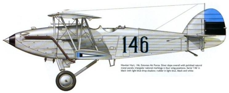 Montage: Hawker Hart estonien 1/72 _doc_p13