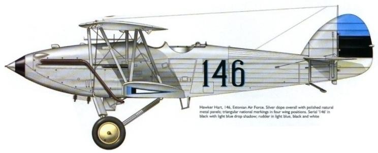 Montage: Hawker Hart estonien 1/72 _doc_p15