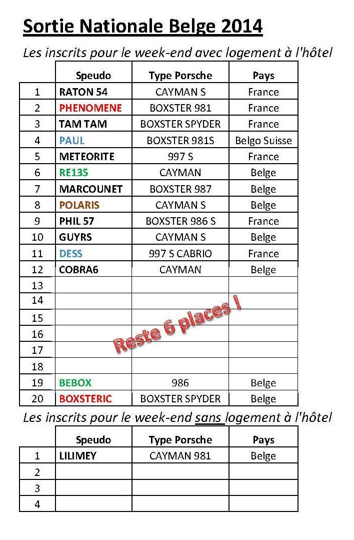 La Sortie Belge du 27 & 28 septembre 2014...  - Page 2 Tablea11