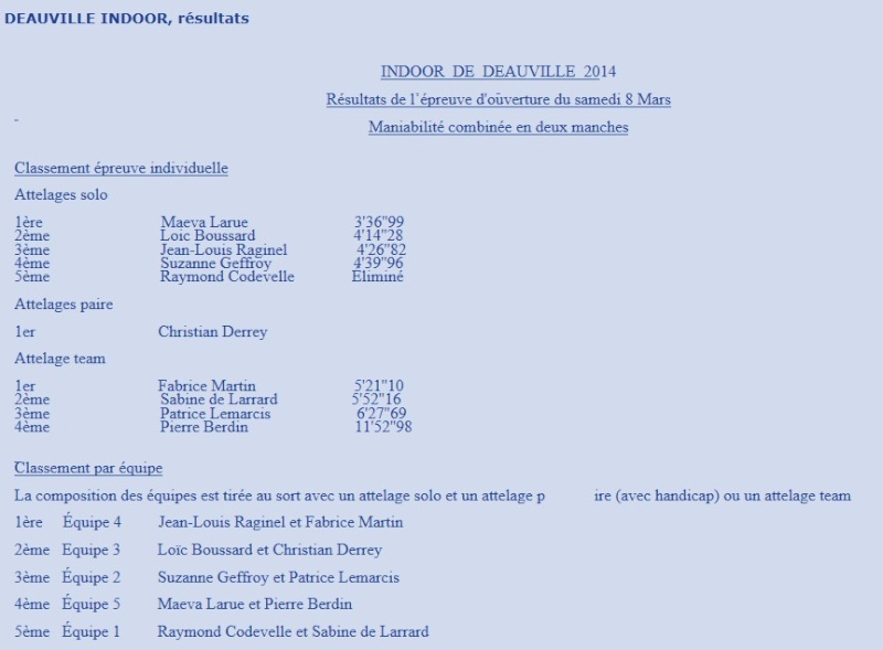 Mars 2014 - Deauvile's Cup Rasult10