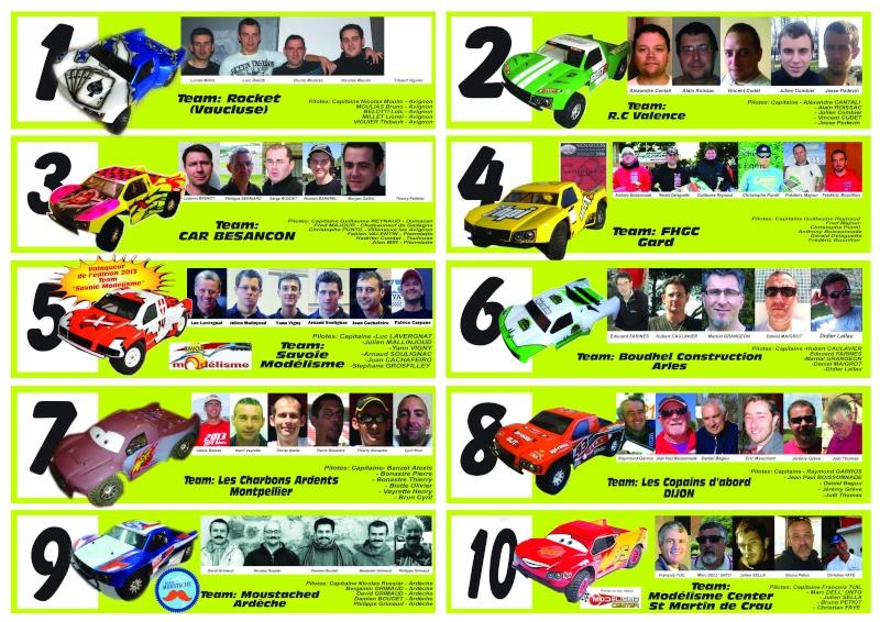Présentation des équipages 4ème Edition 24h Blitz Varois et Chaignot 2014 Progra14