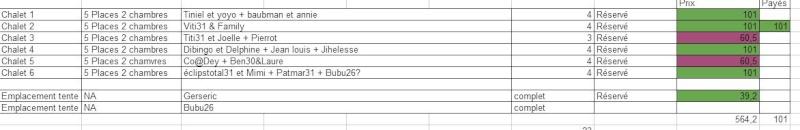 """inscriptions définitives (limite 5 avril ), détails,tarifs   période 15 juin rencontre V2 """"gers"""" Paieme10"""