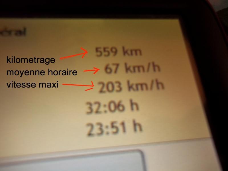La limitation de vitesse à 80 ? (+ sondage) Vitess10