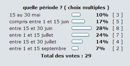 "rencontres v2 ete 2014 region ""Gers""  15 juin - Organisation ici - Page 4 Vot10"