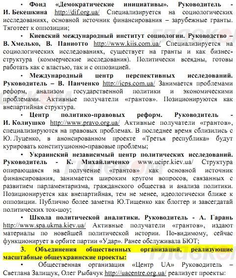 Любые выборы в Украине будут аморальными, пока не назовут виновных в гибели людей на Майдане. Fondi10
