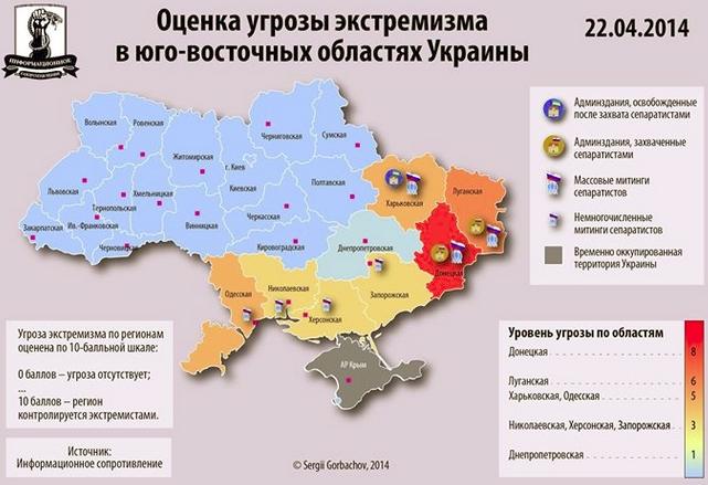 Прямая демократия – главный аргумент против федерализации Украины. Vossta10