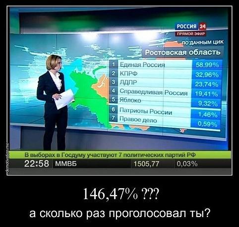 Украинское междуцарствие – майданобоярщина. - Страница 2 Zik14610
