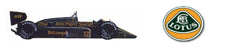 Equipes e Pilotos - 14ª Temporada / Teams and Drivers - 14th Season Lotus811