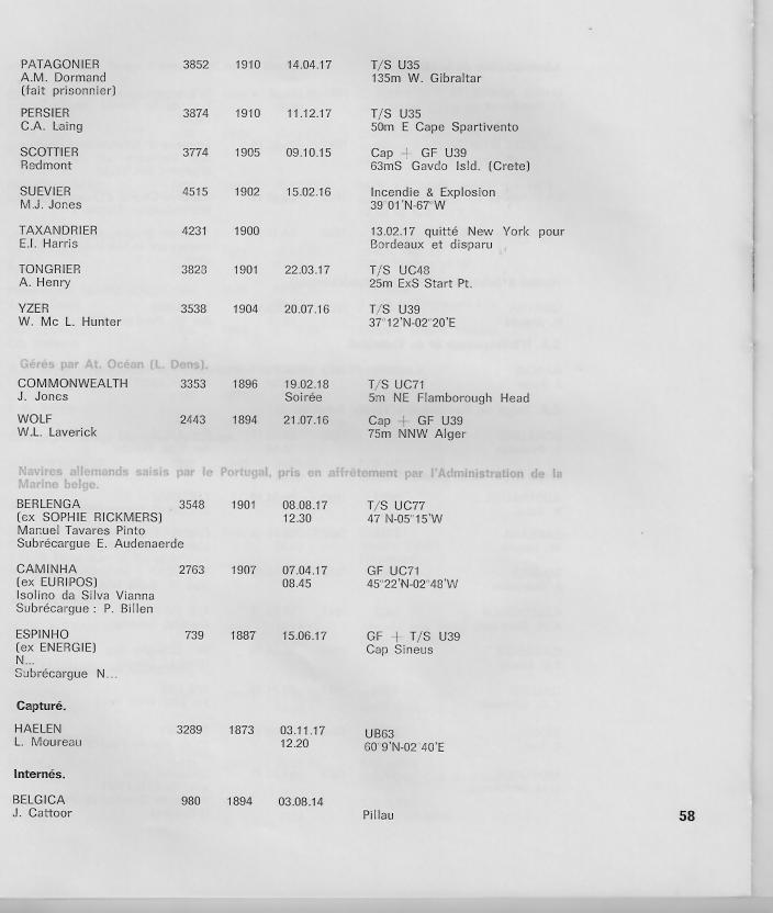 la marine marchande belge 1914-1918 B1310