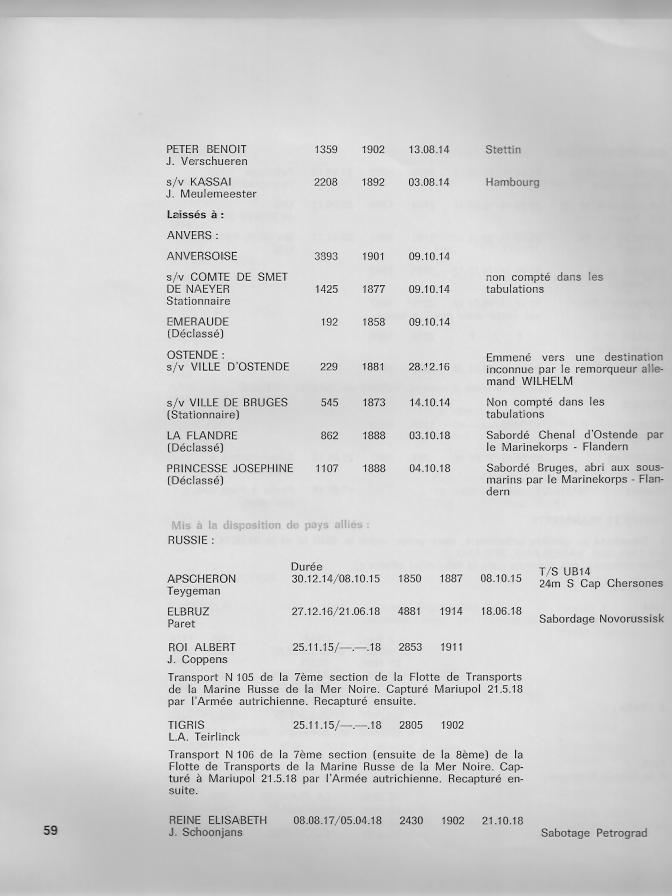 la marine marchande belge 1914-1918 B1410