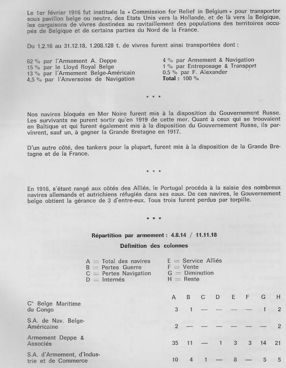la marine marchande belge 1914-1918 B410