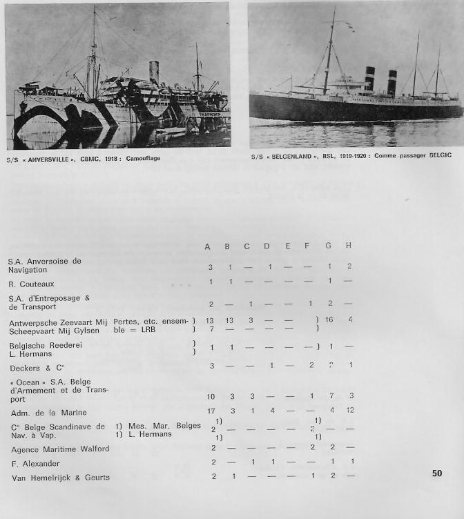la marine marchande belge 1914-1918 B510