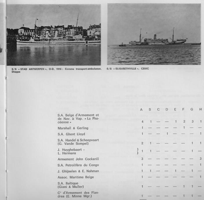 la marine marchande belge 1914-1918 B610