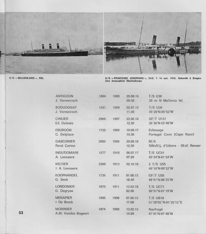la marine marchande belge 1914-1918 B810