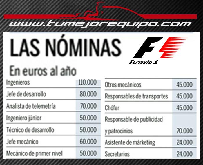 Nóminas de Escándalo !!! Nomina10
