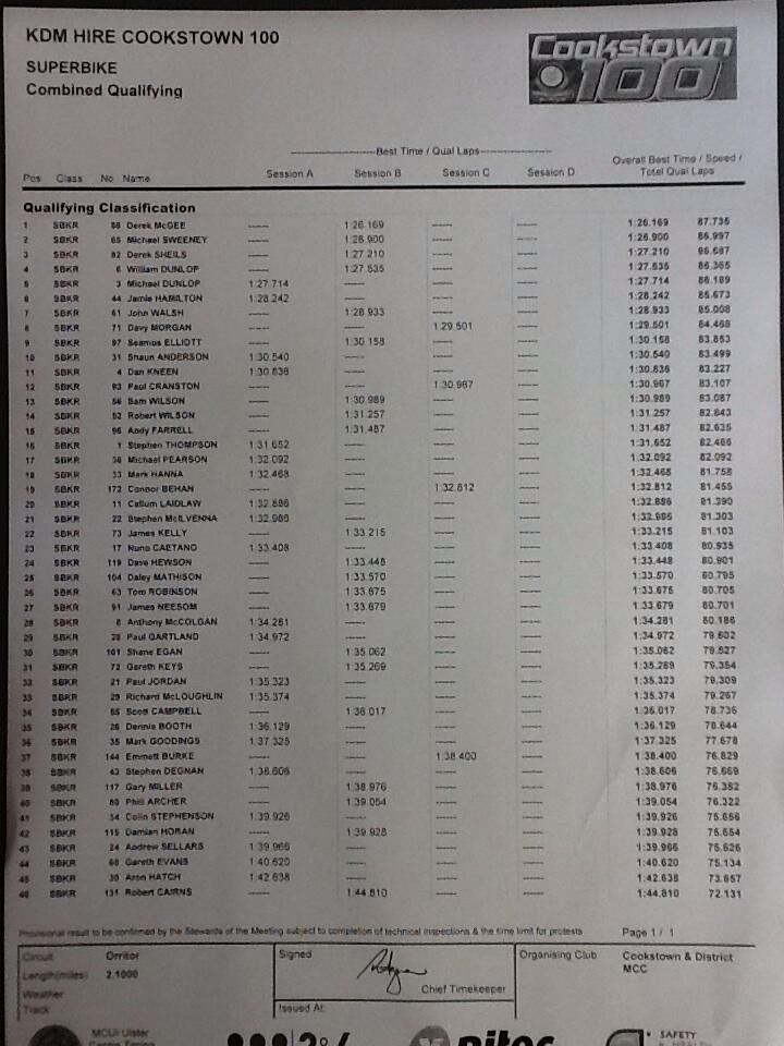[Road Racing] 2014 - Page 6 Sbkcoo10