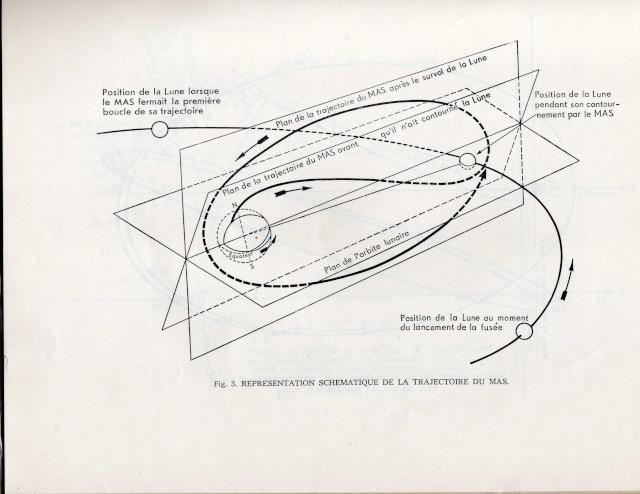 4 octobre 1959 - Lunik III - 1ères photos de la face cachée Trajec10
