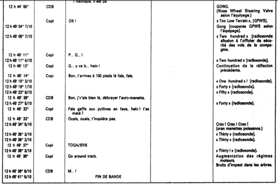 A la recherche du Boeing 777 de Malaysia Airlines disparu - Page 2 A320lo10