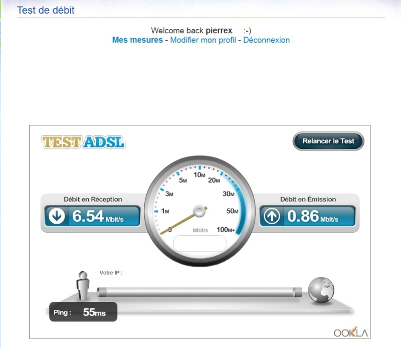 Test ADSL vitesse Debit110