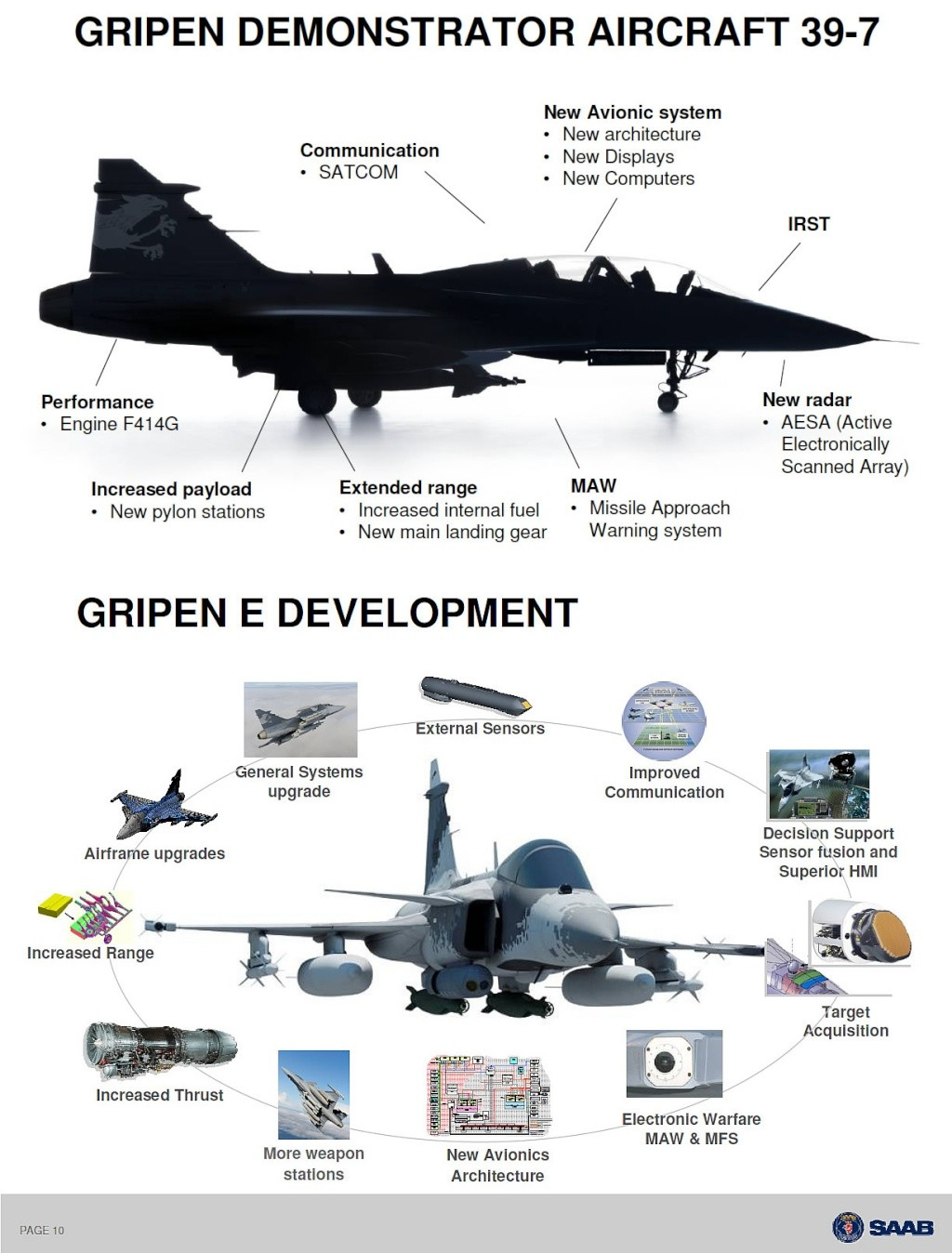 Gripen around the world - Page 4 Pub_ja10