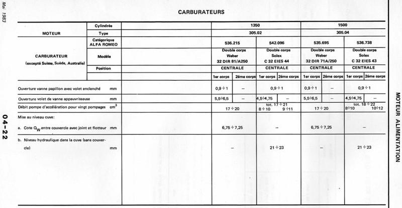 Dimention carbu DRLA 40 pour sprint 1.7 QV Img22010