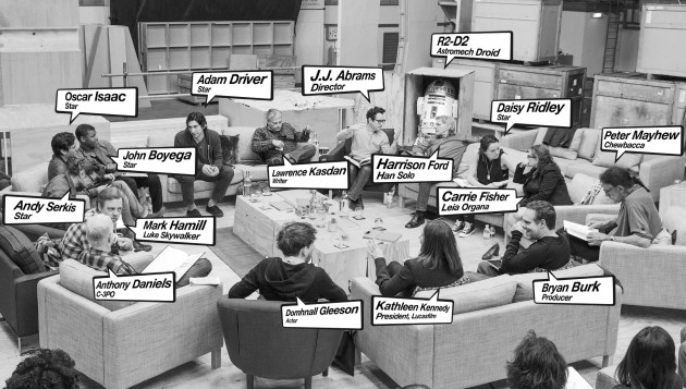 Star Wars, épisode 7 - 16 décembre 2015 (LucasFilm) - Page 4 Star-w18