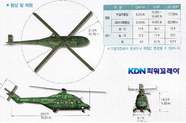 Projet KUH - Hélcoptère Multirôle 25_l_123