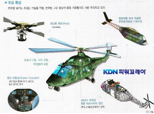 Projet KUH - Hélcoptère Multirôle 25_l_124