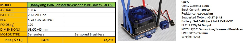 E-Longboard (pour changer :) ) Esc10