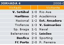 Liga- 1ra Division- Liga Sagres- Portugal - Página 2 110