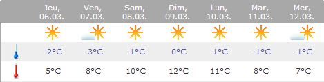 Les prévisions météo Matao10
